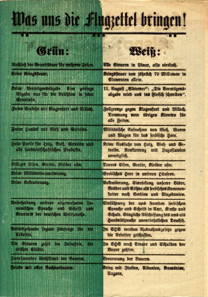 """""""Was uns die Flugzettel bringen"""", Flugzettel für den Verbleib bei Österreich, Hersteller unbekannt, 1920"""
