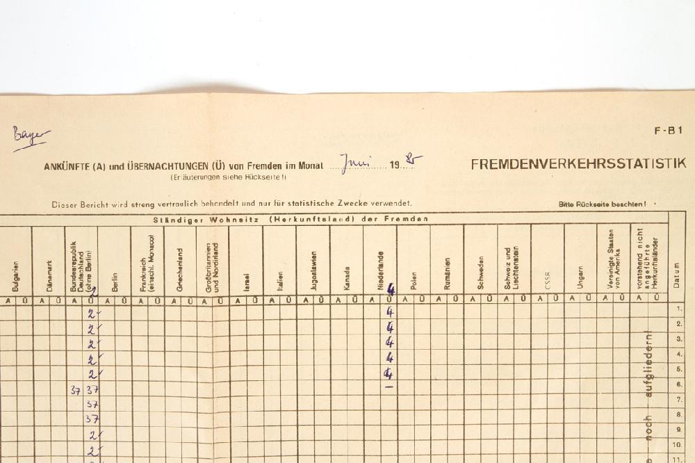 Meldeblätter für die Fremdenverkehrsstatistik des Österreichischen Statistischen Zentralamts, Juni 1985